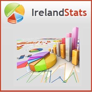 Irelandstats.com